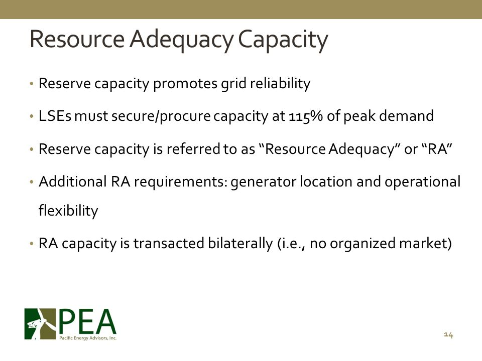 Resource Adequacy Capacity
