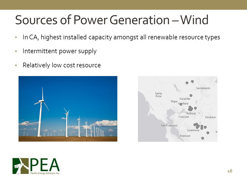 Sources of Power Generation – Wind