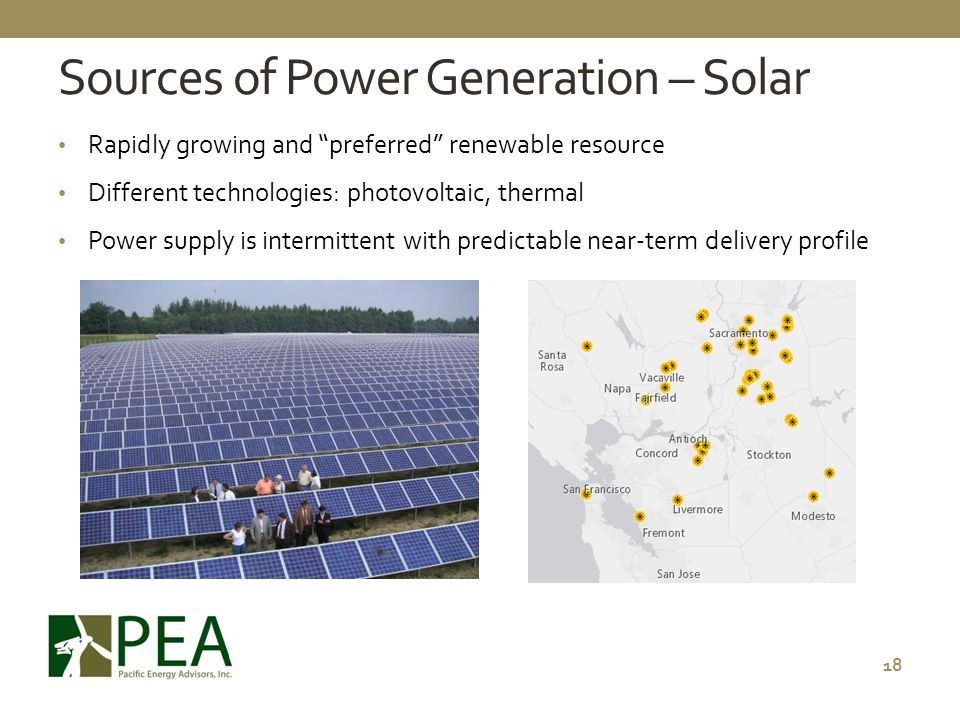 Sources of Power Generation – Solar