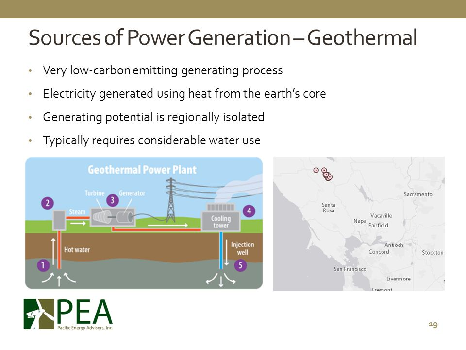 Sources of Power Generation – Geothermal