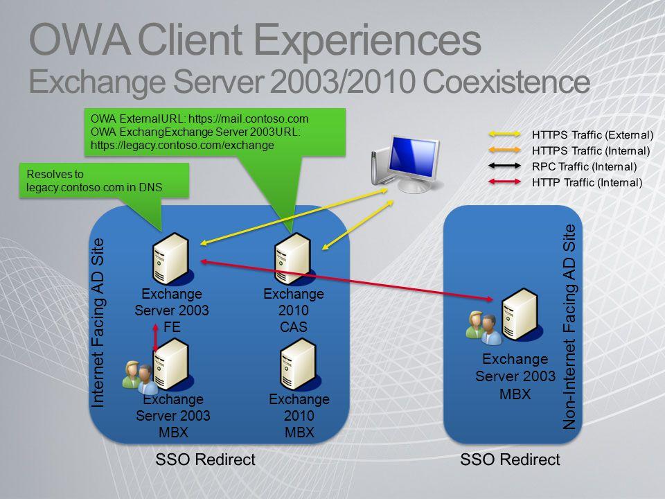 Exchange Deployment Planning Services - ppt download