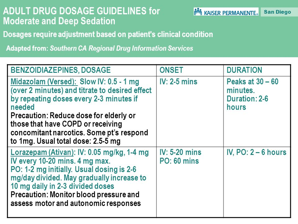 what is the dosage for ativan