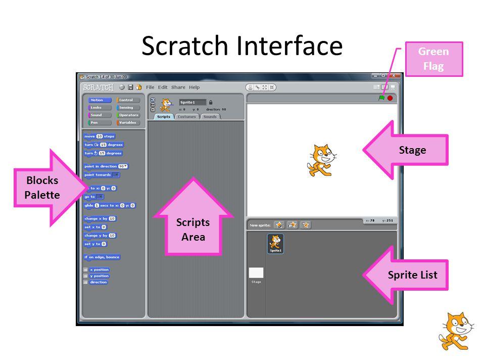 3 Scratch Interface Green Flag