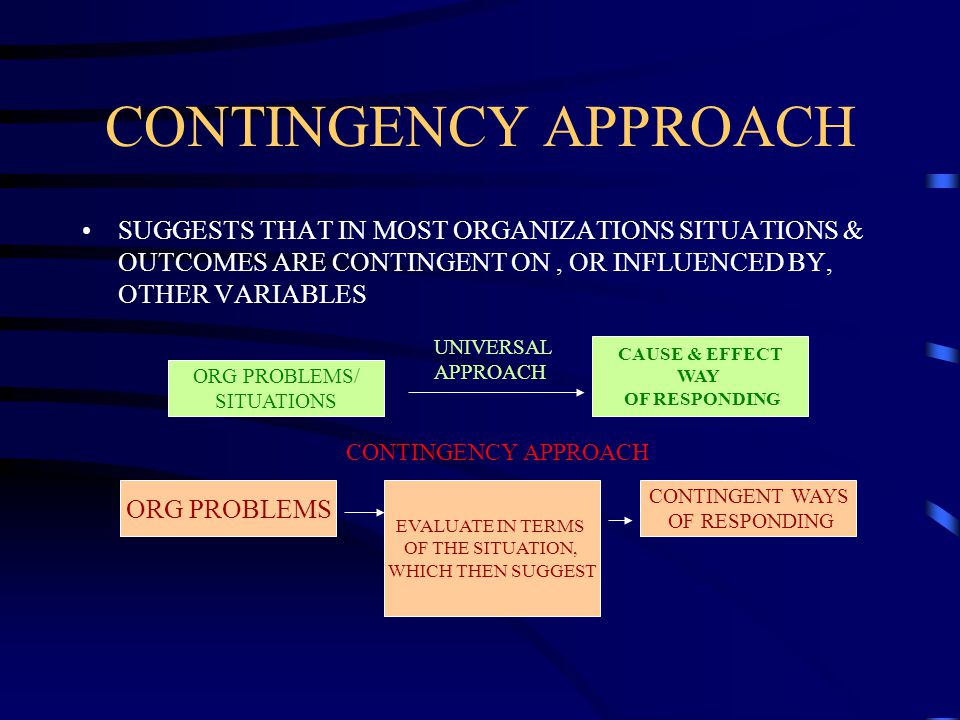 contingency approach to organizational behavior Examples of contingency theories are: contingency theory of leadership in contingency theory of leadership, the success of the leader is a function of various contingencies in the form of subordinate, task, and/or group variables.