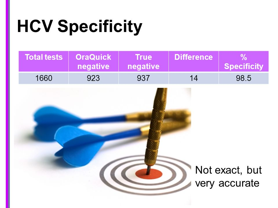 OraQuick HIV and HCV Rapid Test Kit Proficiency Training - ppt download
