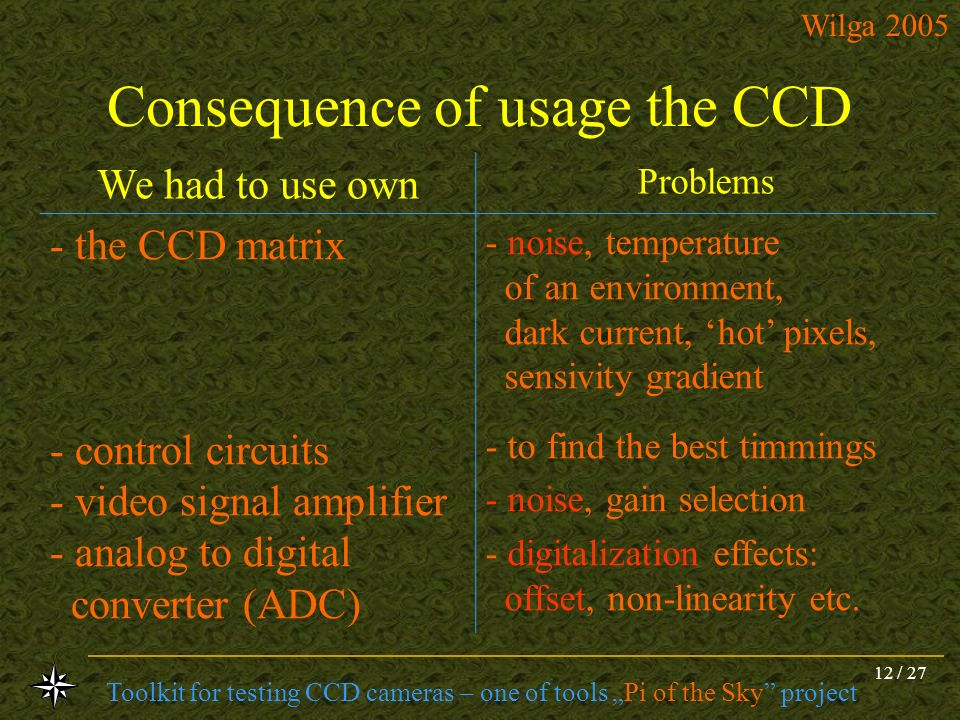 Consequence of usage the CCD
