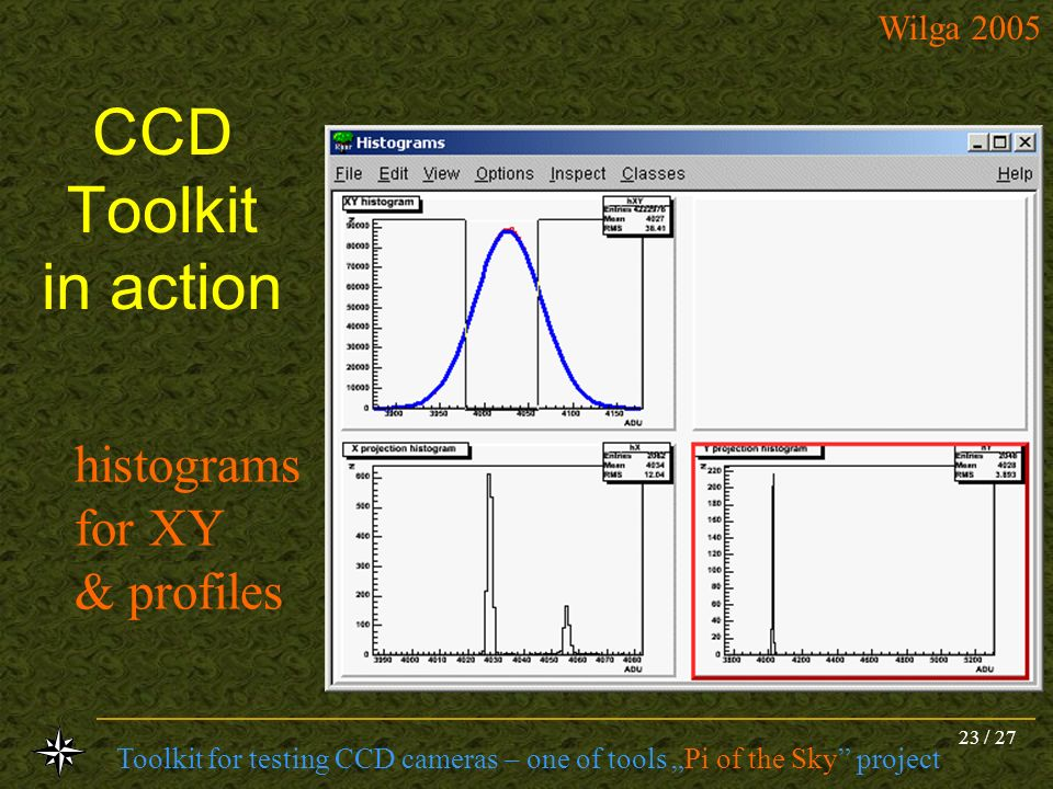 CCD Toolkit in action histograms for XY & profiles