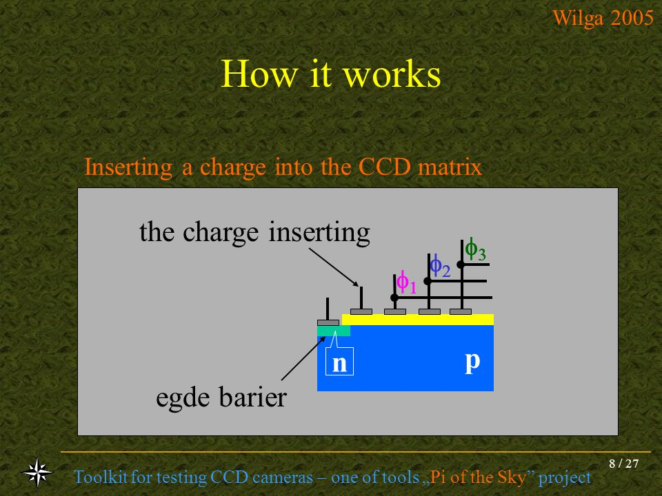 How it works the charge inserting p n egde barier