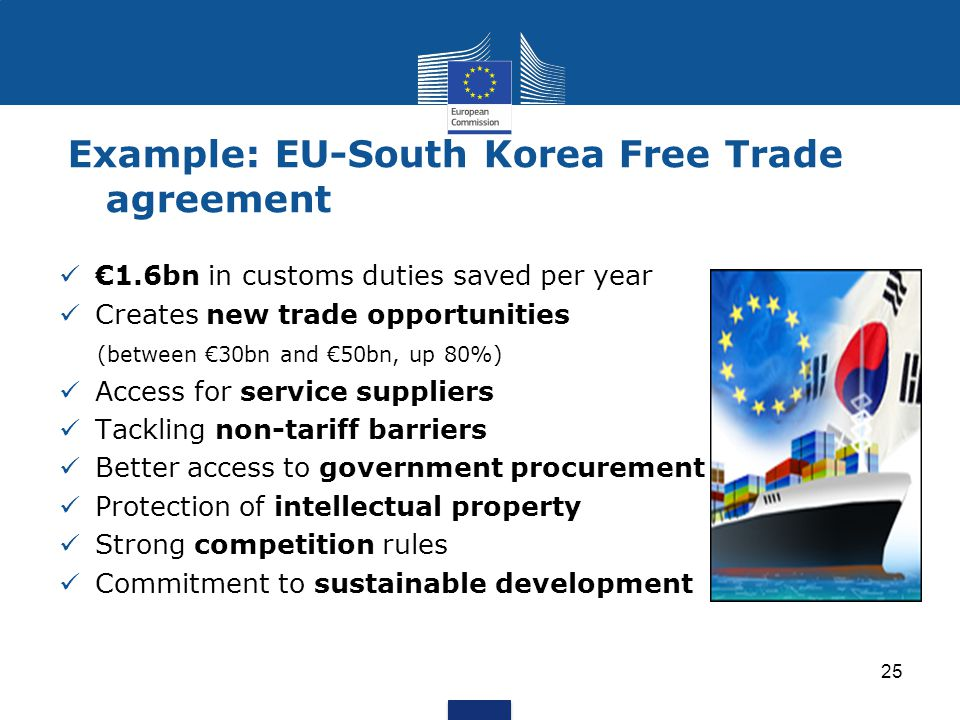 The European Union Trade Policy Ppt Video Online Download