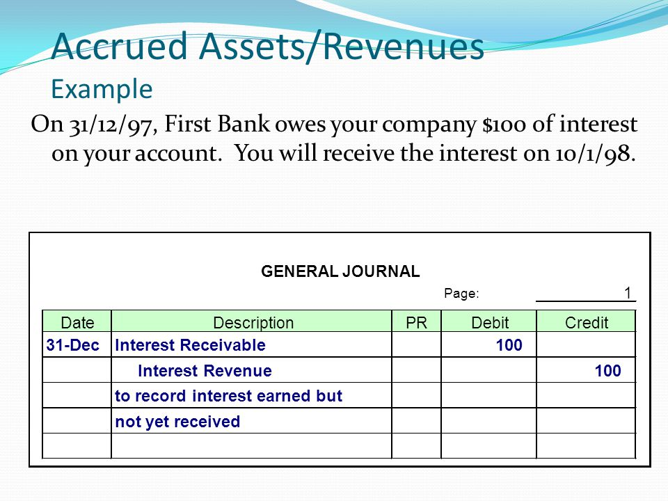 Accrued Assets/Revenues Example