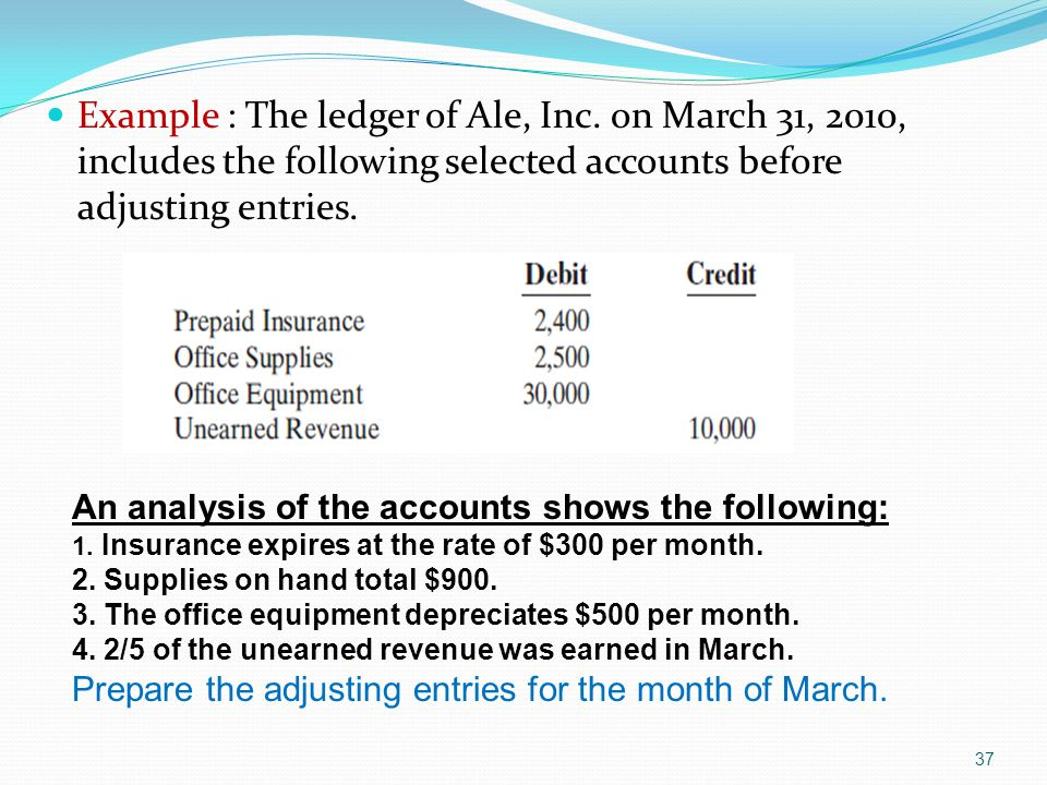 Example : The ledger of Ale, Inc