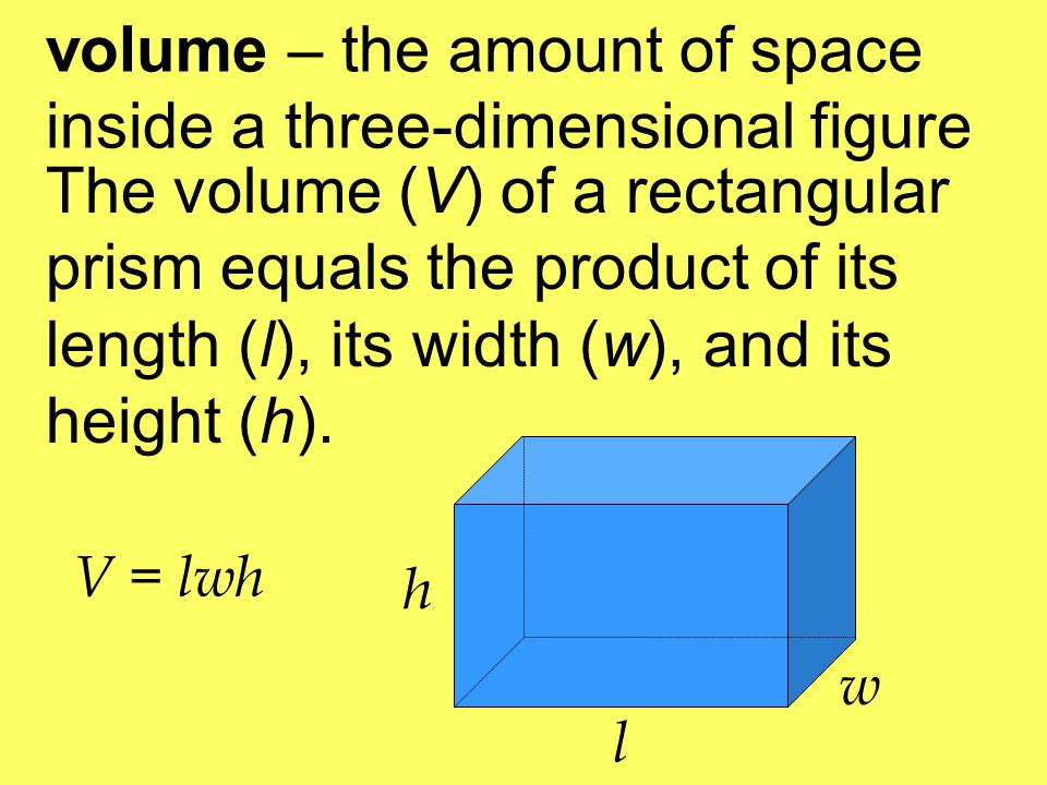 volume – the amount of space inside a three-dimensional figure