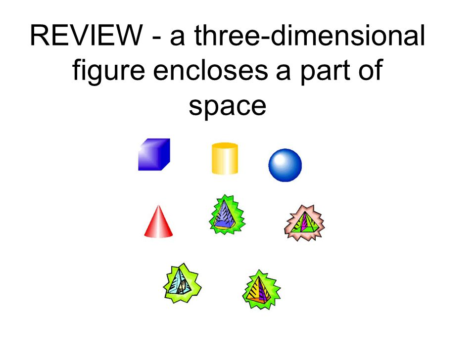 REVIEW - a three-dimensional figure encloses a part of space