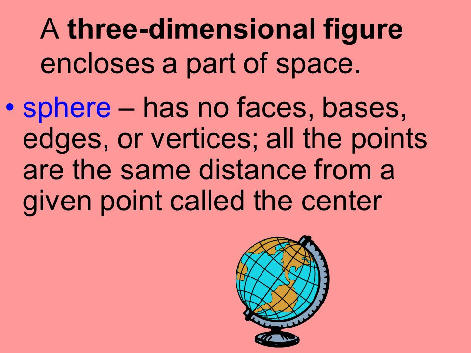 A three-dimensional figure encloses a part of space.
