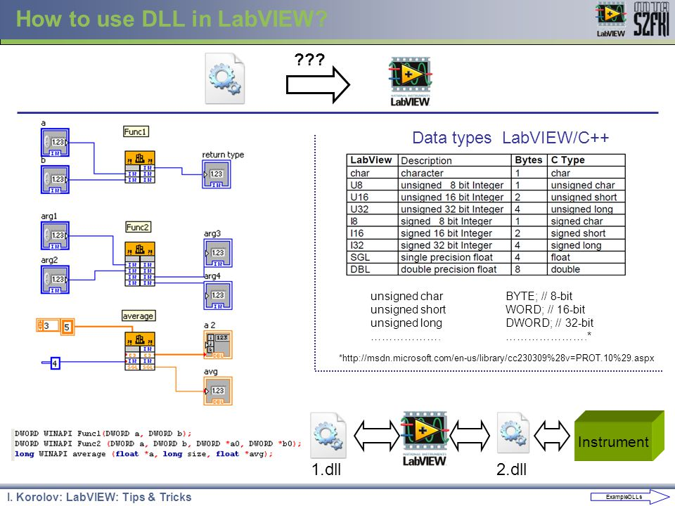 LabVIEW: Tips & Tricks Ihor Korolov March ppt video online