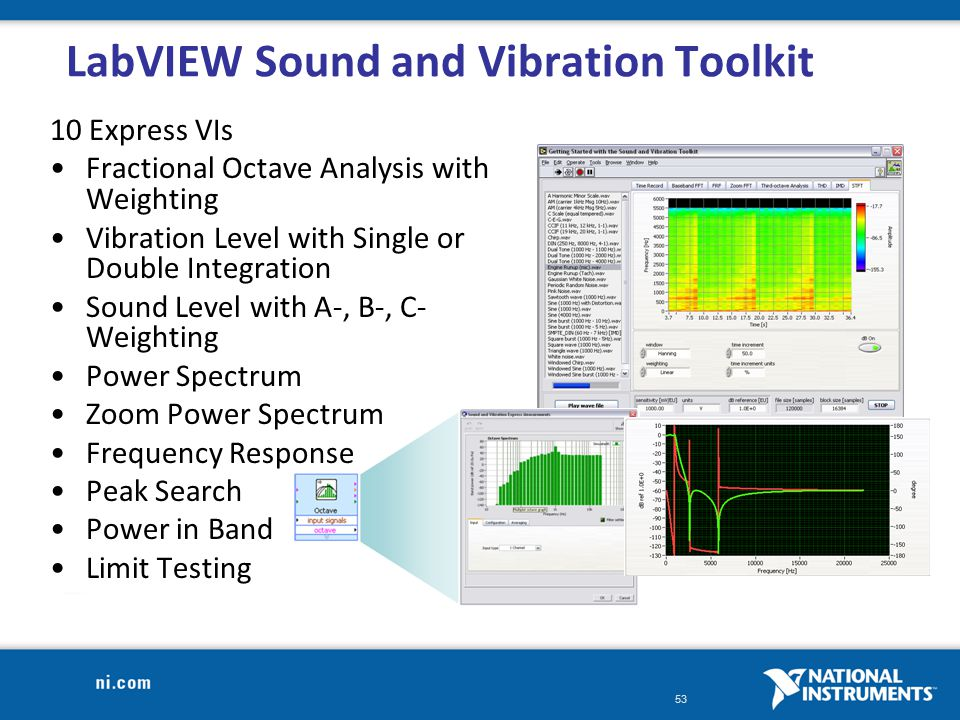 labview sound and vibration toolkit