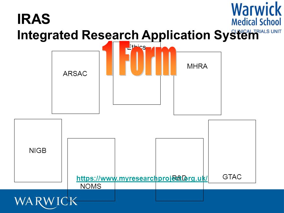 IRAS Integrated Research Application System