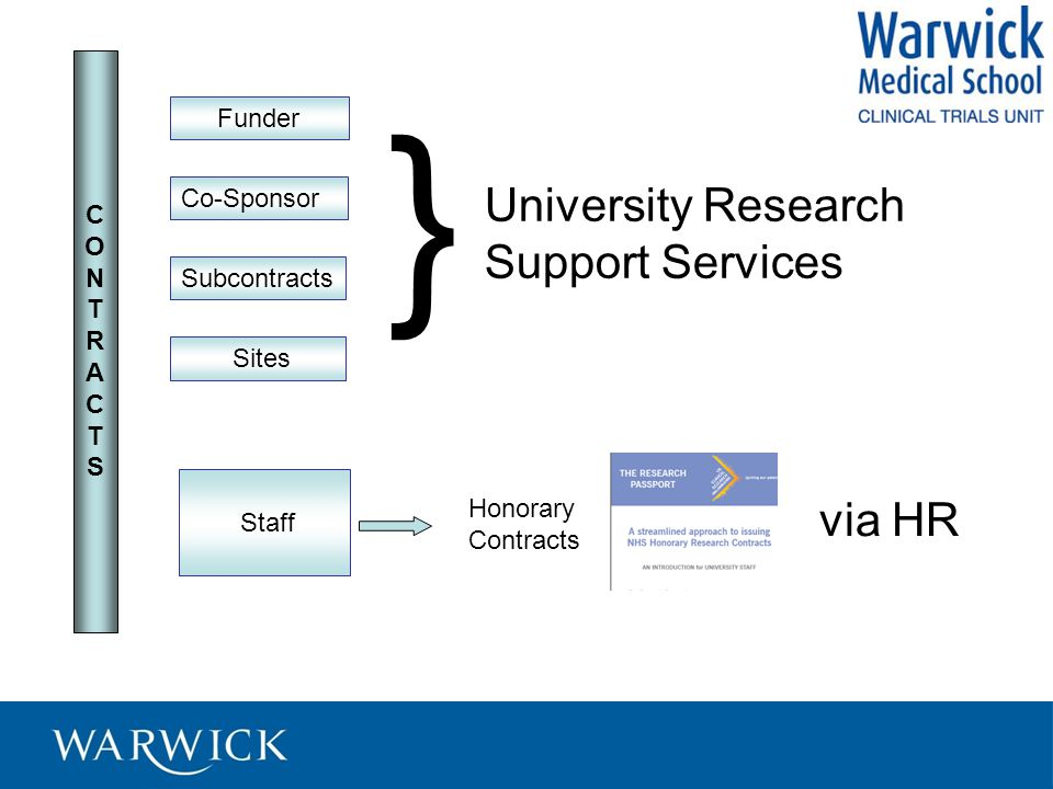 } University Research Support Services via HR Funder CONTRACTS