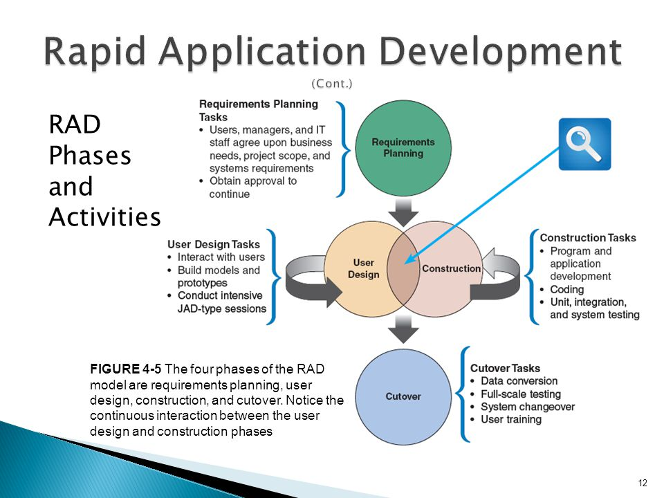 Ppt best rapid application development (rad) software in 2018.