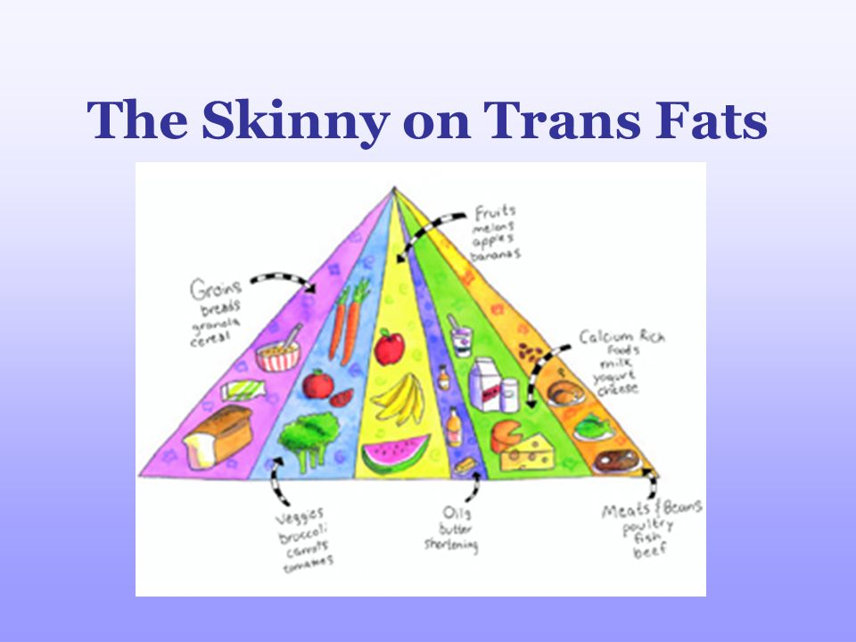 The Skinny on Trans Fats