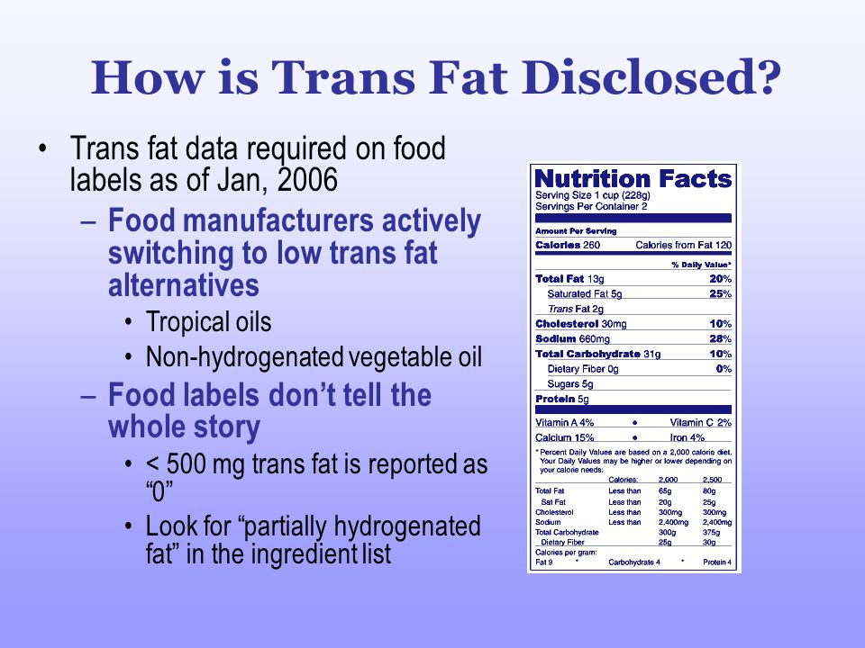 How is Trans Fat Disclosed