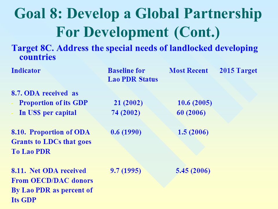 Goal 8: Develop a Global Partnership For Development (Cont.)