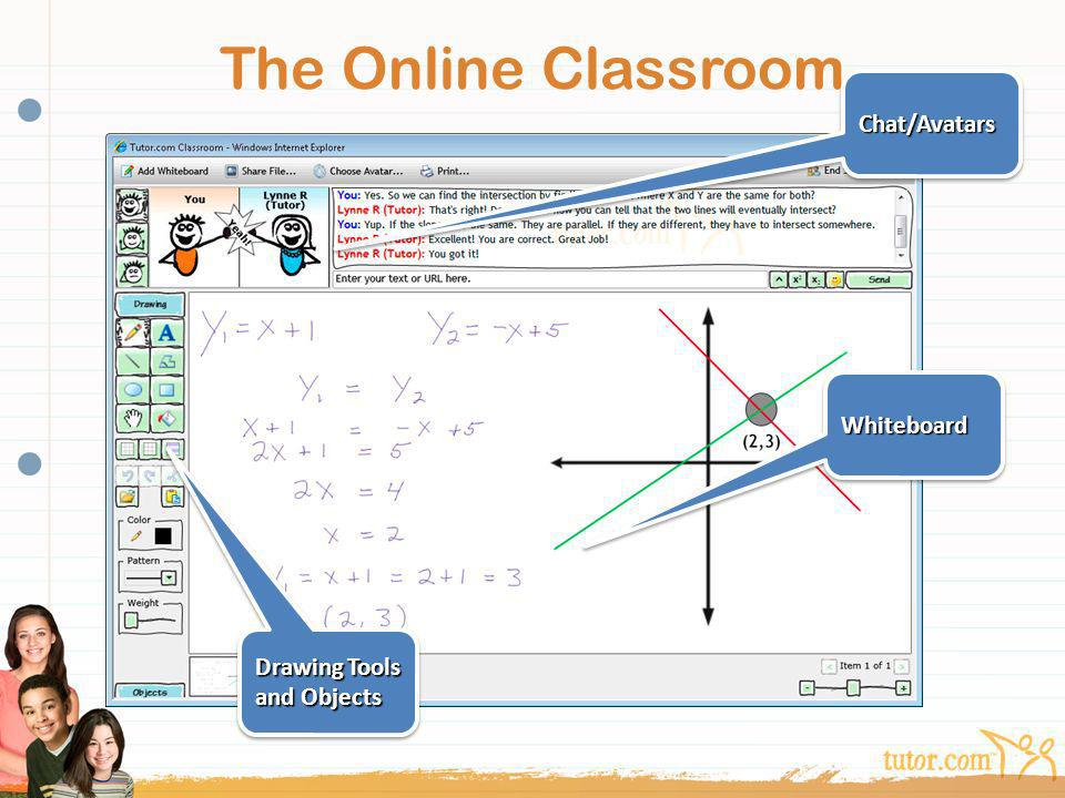 The Online Classroom Chat/Avatars Whiteboard Drawing Tools and Objects