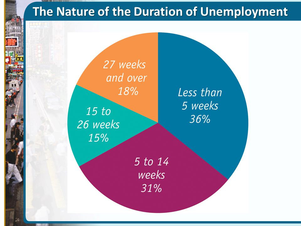 The Nature of the Duration of Unemployment