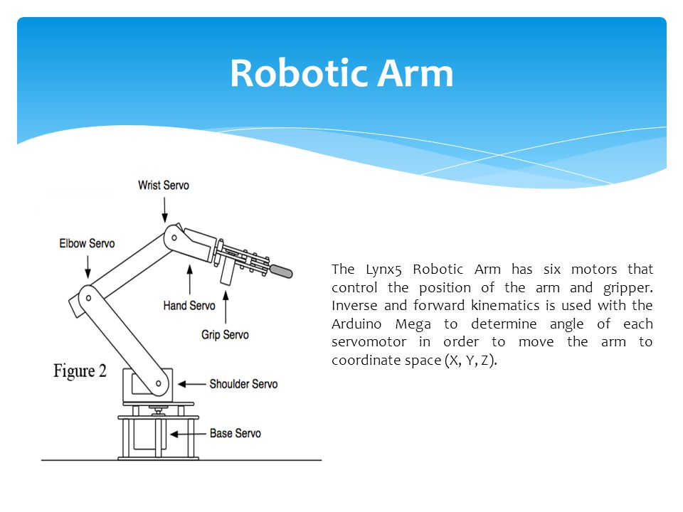 Design And Implementation Of Metallic Waste Collection Robot Ppt