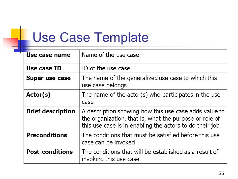 Chapter 3 use case modeling analysis ppt download 36 use case template accmission Gallery