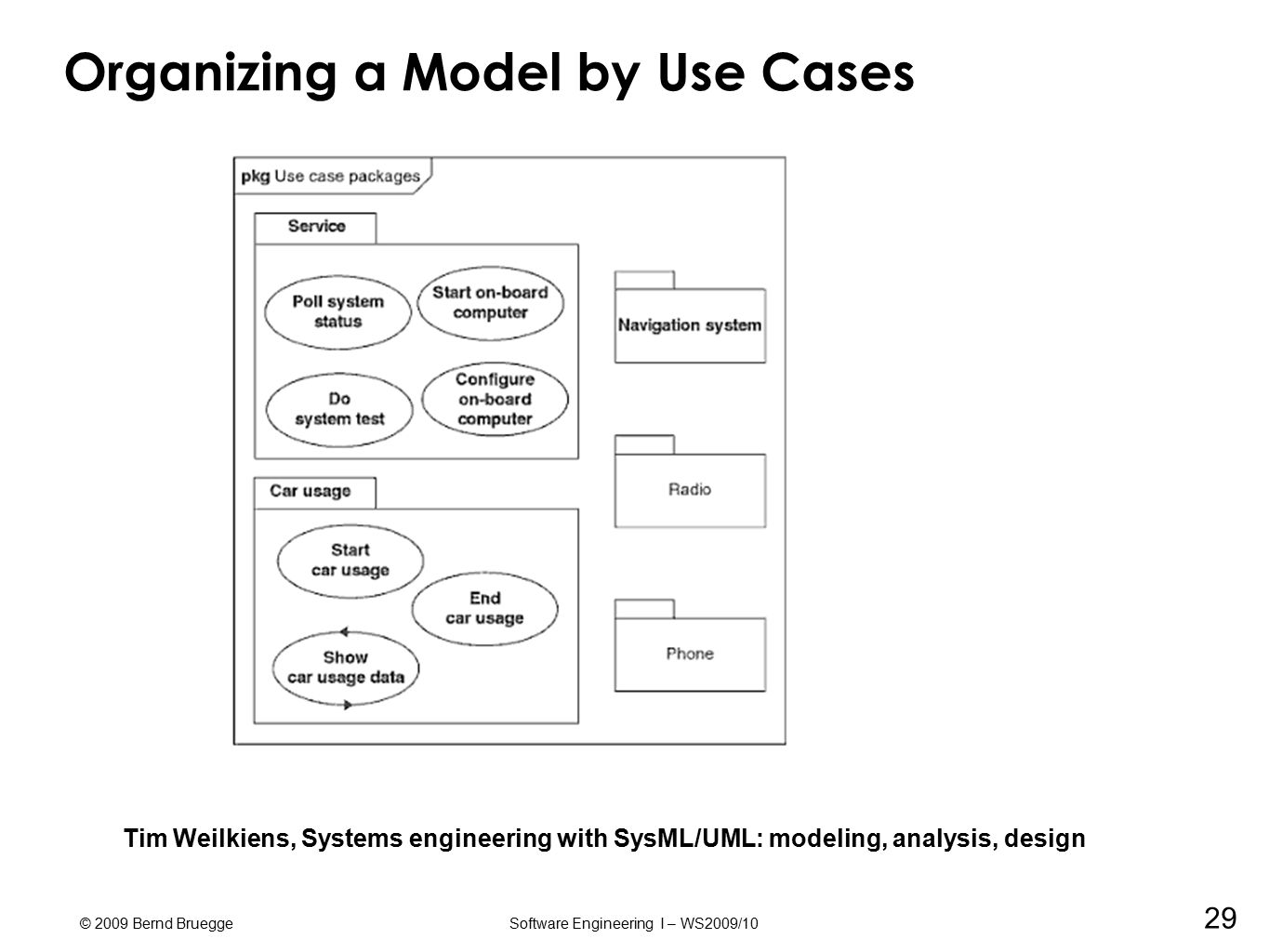 Sysml A Modeling Language For Systems Of Systems Ppt Download