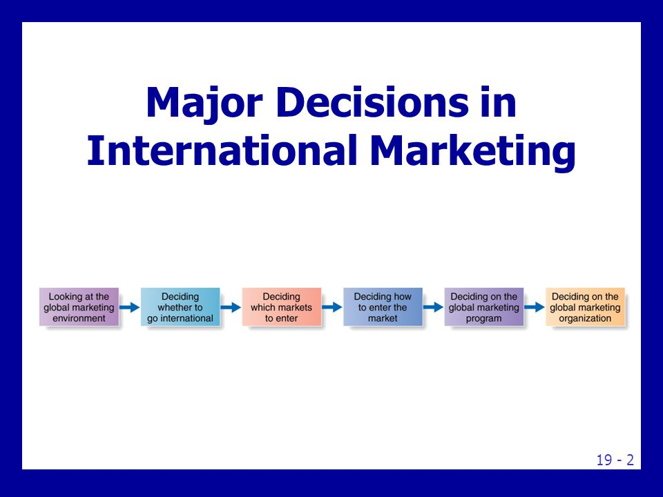 deciding on the marketing program essay Band 9 essay sample students who participate in international student exchange programs gain rich benefits they return as more confident individuals with a in countries like india, children are overly dependent on their parents in fact, it is not uncommon for indian parents to take decisions on their.