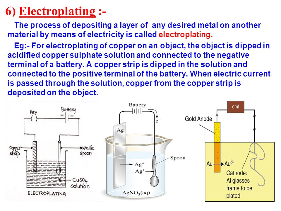 CHAPTER - 14 CHEMICAL EFFECTS OF ELECTRIC CURRENT - ppt video online