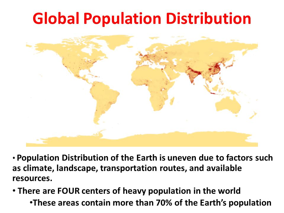 Global Population Distribution