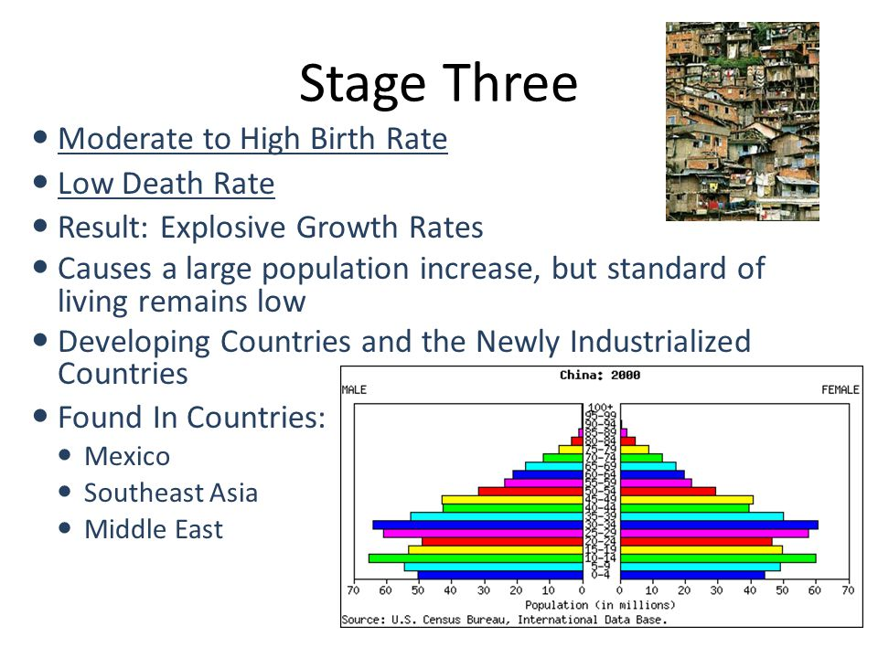 Stage Three Moderate to High Birth Rate Low Death Rate
