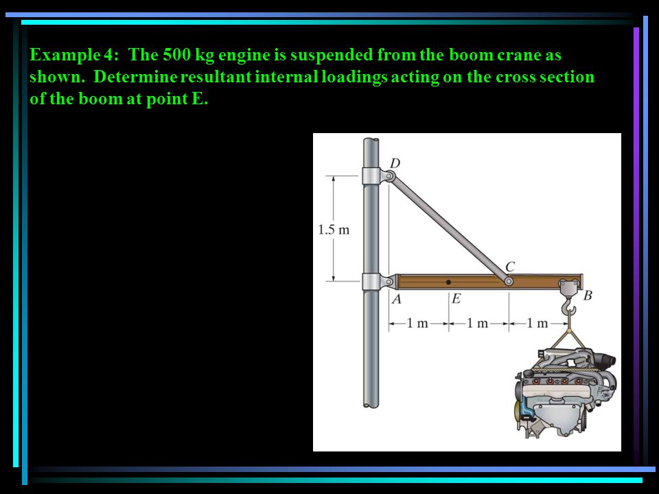 Example 4: The 500 kg engine is suspended from the boom crane as shown
