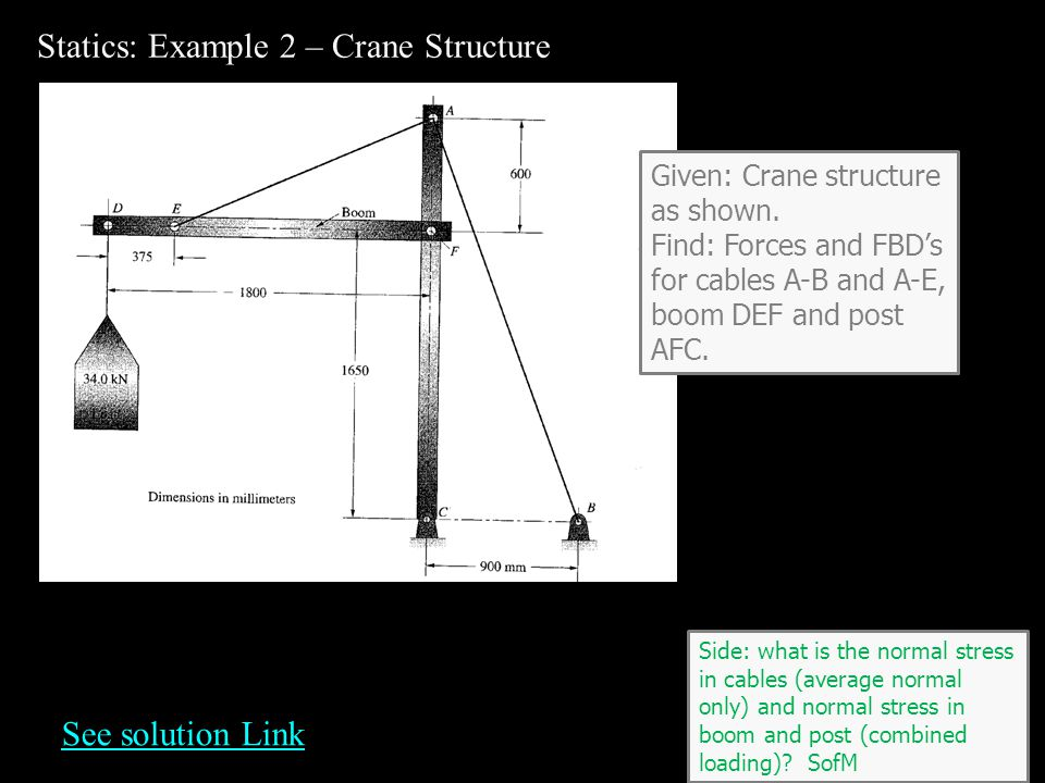 Statics: Example 2 – Crane Structure
