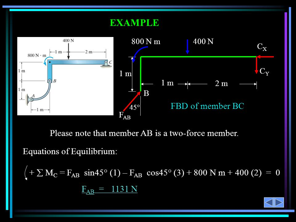 EXAMPLE FBD of member BC