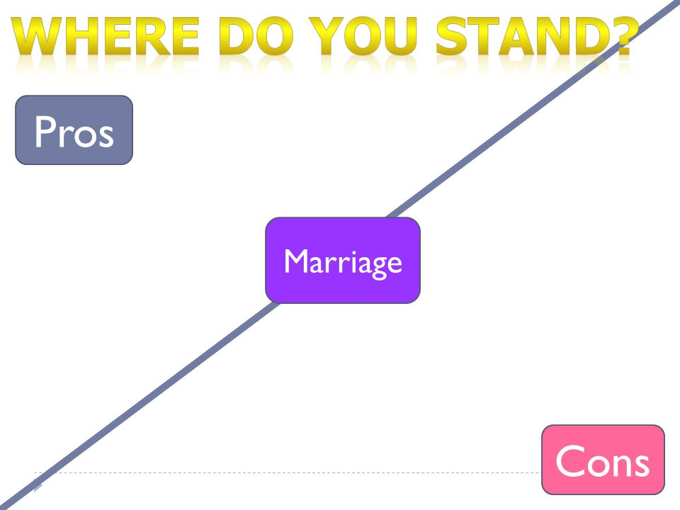 Where do you stand Pros Marriage Cons