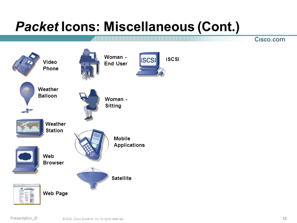 Packet® Icon Library Current as of February 2, ppt download