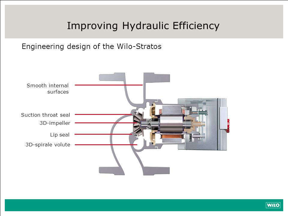 Superb Stratos Wilo Stratos Commercial Wet Rotor Training Ppt Download Wiring Digital Resources Antuskbiperorg