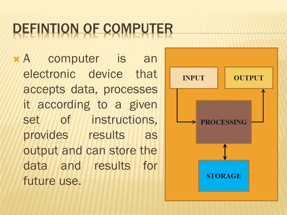 Definition And Importance Of Computer Ppt Video Online Download