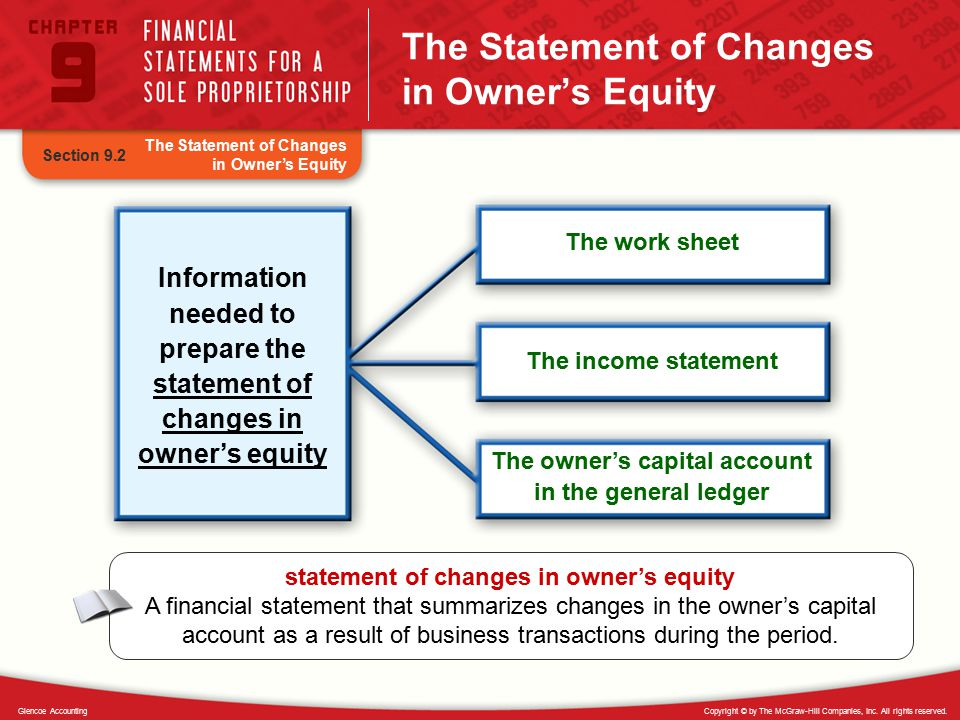 The Statement of Changes in Owner's Equity