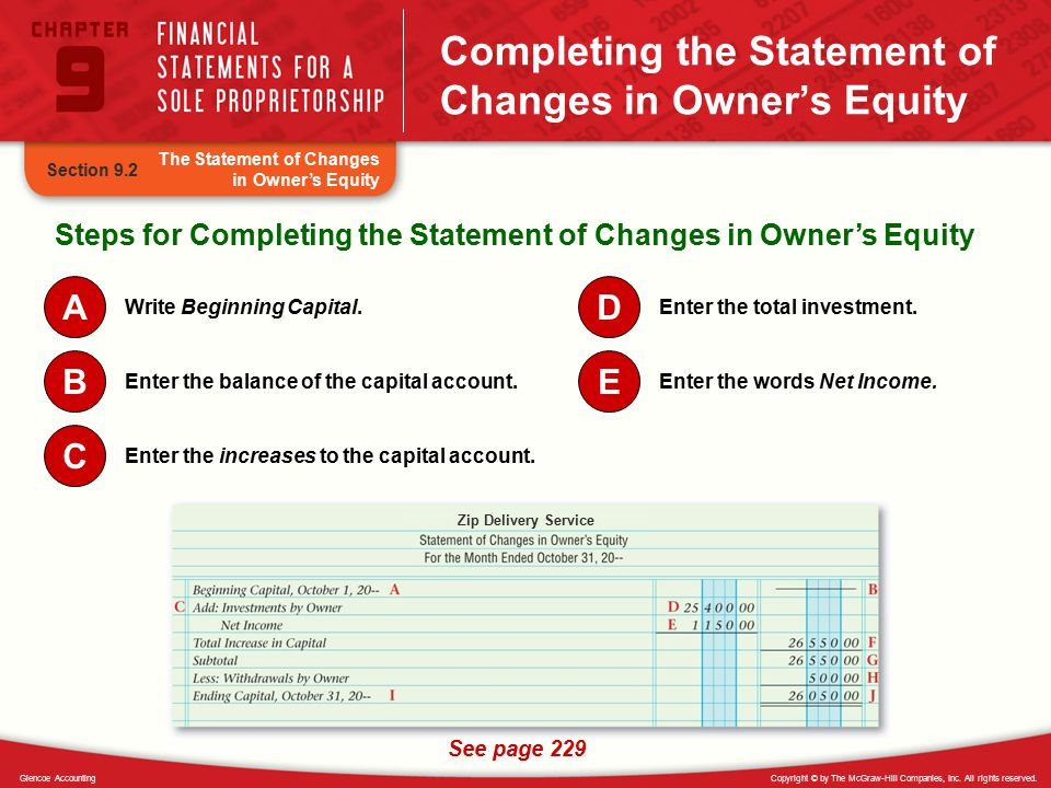 Completing the Statement of Changes in Owner's Equity