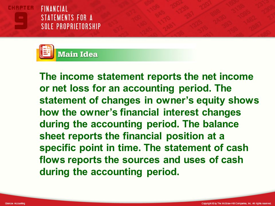 The income statement reports the net income or net loss for an accounting period. The statement of changes in owner's equity shows how the owner's financial interest changes during the accounting period. The balance sheet reports the financial position at a specific point in time. The statement of cash flows reports the sources and uses of cash during the accounting period.