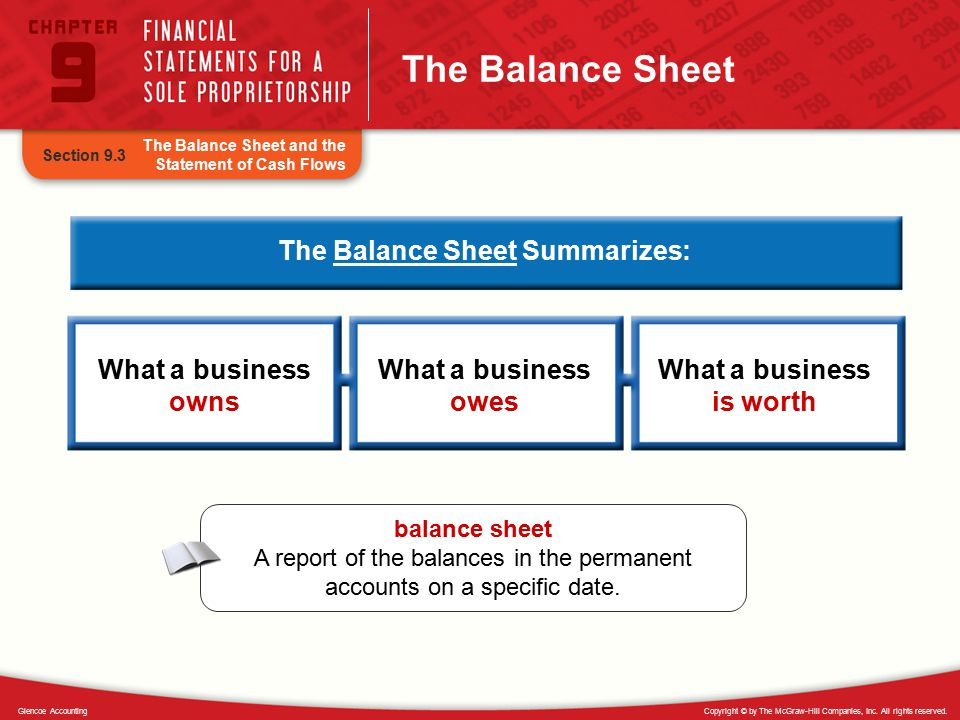 The Balance Sheet Summarizes: What a business is worth