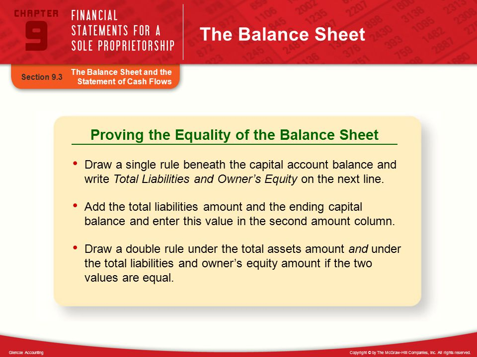 Proving the Equality of the Balance Sheet
