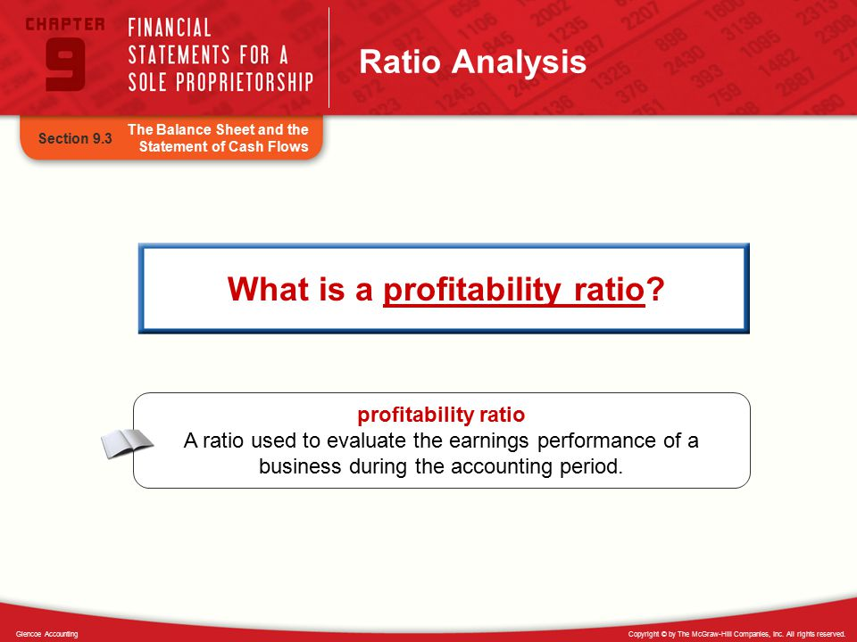 What is a profitability ratio