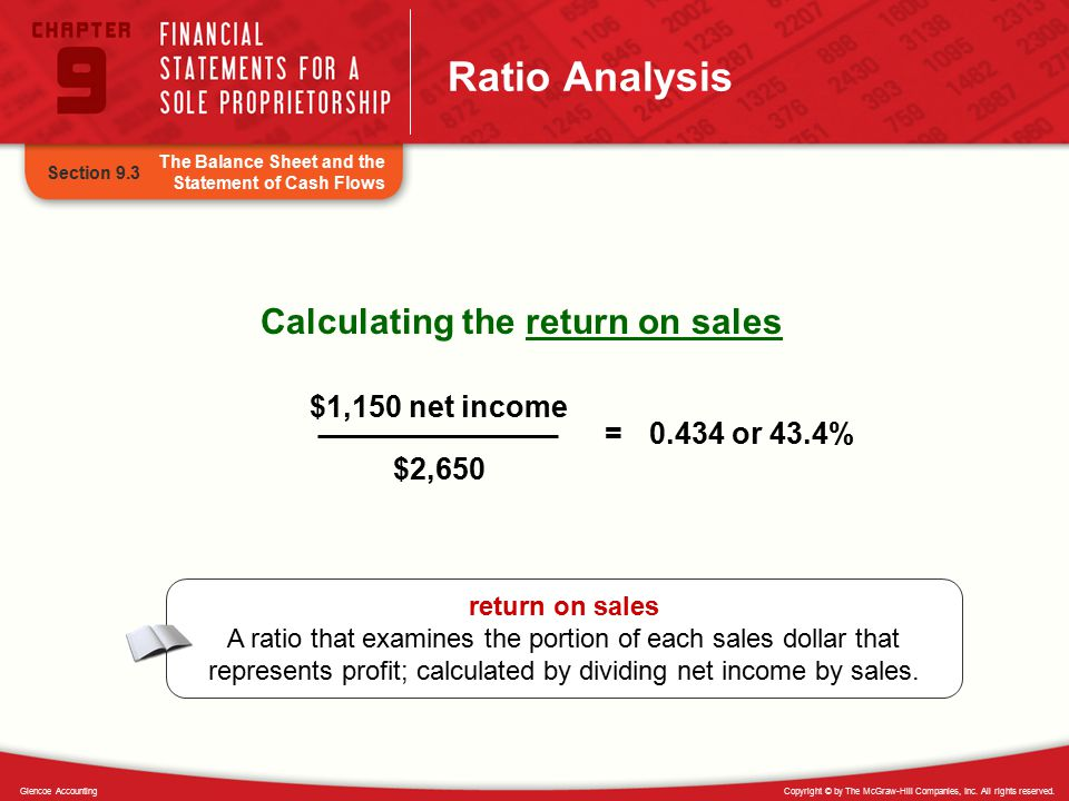 Calculating the return on sales