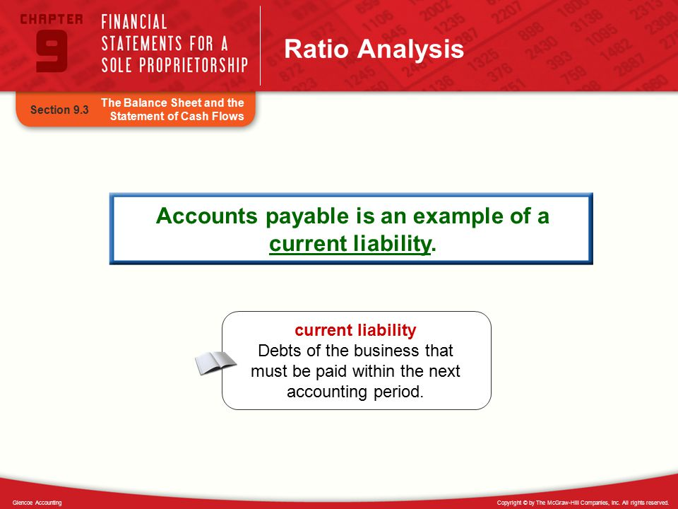 Accounts payable is an example of a current liability.